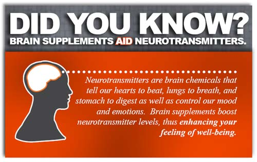 Brainsmart Brain Supplements