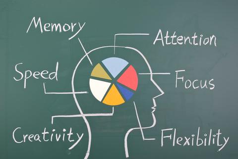 Brainsmart Memory Supplements Improve Memory